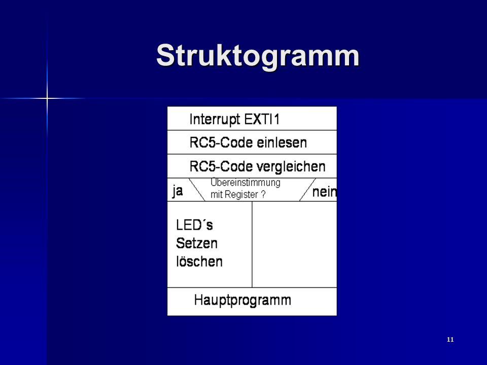 11 Struktogramm