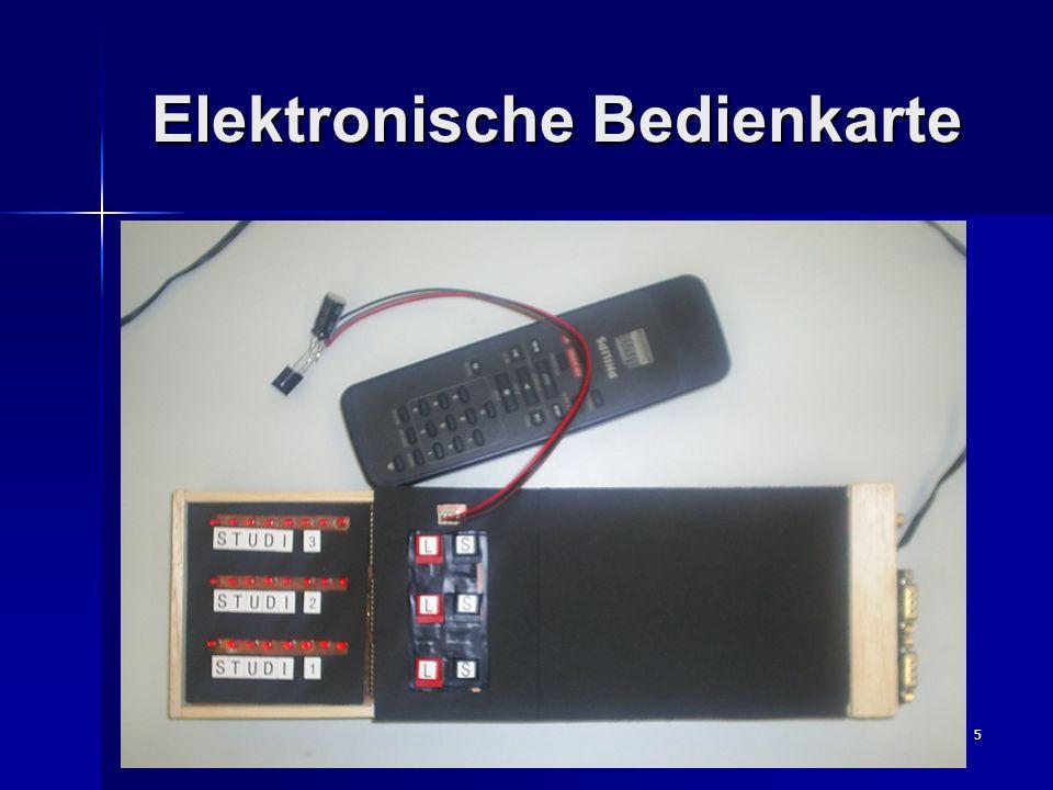 5 Elektronische Bedienkarte