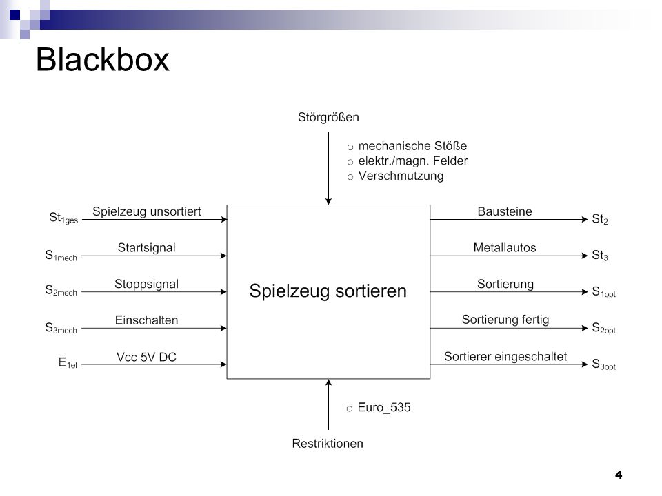 4 Blackbox