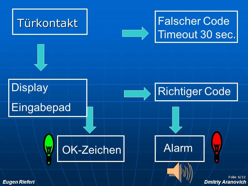 Eugen RiefertDmitriy Aranovich Folie 6/12 Türkontakt Display Eingabepad Falscher Code Timeout 30 sec. Richtiger Code OK-Zeichen Alarm