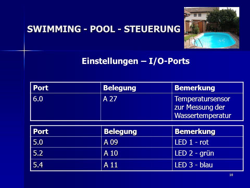 10 Einstellungen – I/O-Ports SWIMMING - POOL - STEUERUNG PortBelegungBemerkung 6.0A 27Temperatursensor zur Messung der Wassertemperatur PortBelegungBe