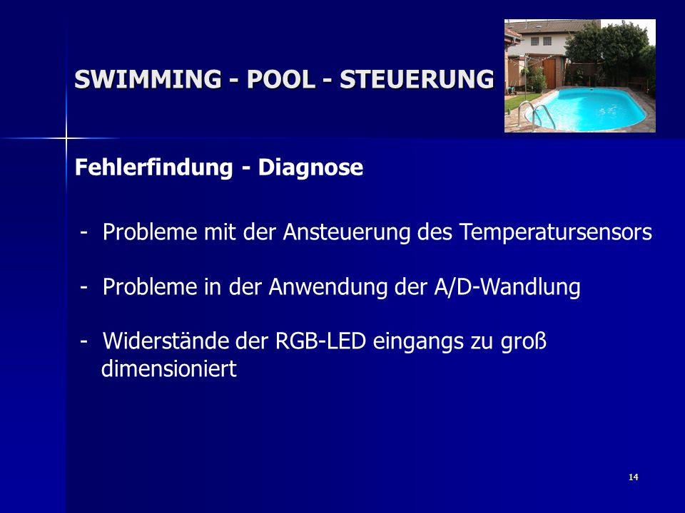 15 Weiterentwicklungswünsche SWIMMING - POOL - STEUERUNG - Erweiterung des Messbereichs der Ist-Wasser- Temperatur - Temperaturanzeige des Ist-Werts verfeinern - eine Anzeige Ist-Temperatur = Soll-Temperatur z.B.