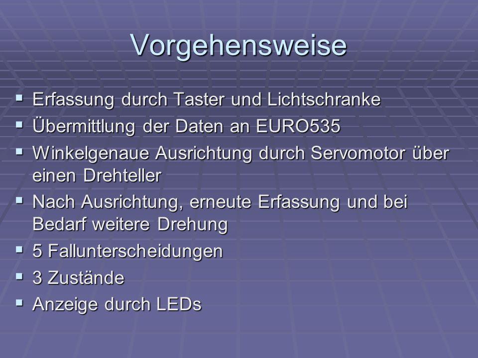 Vorgehensweise Erfassung durch Taster und Lichtschranke Erfassung durch Taster und Lichtschranke Übermittlung der Daten an EURO535 Übermittlung der Da