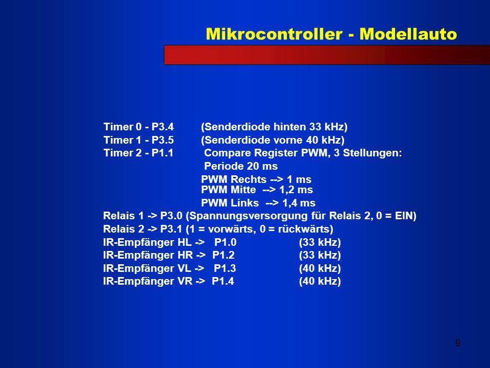 Mikrocontroller - Modellauto 9 Timer 0 - P3.4(Senderdiode hinten 33 kHz) Timer 1 - P3.5(Senderdiode vorne 40 kHz) Timer 2 - P1.1 Compare Register PWM,