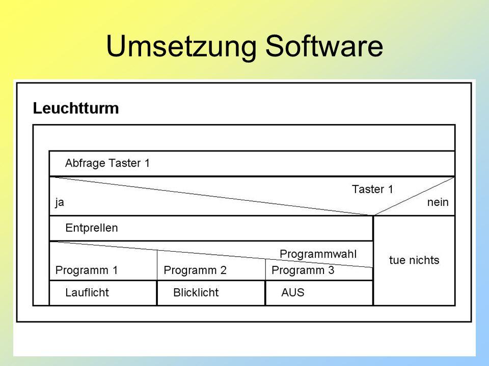 Umsetzung Software