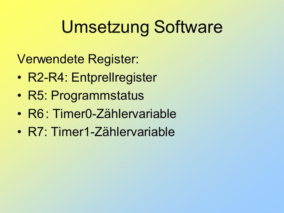 Umsetzung Software Verwendete Register: R2-R4: Entprellregister R5: Programmstatus R6: Timer0-Zählervariable R7: Timer1-Zählervariable