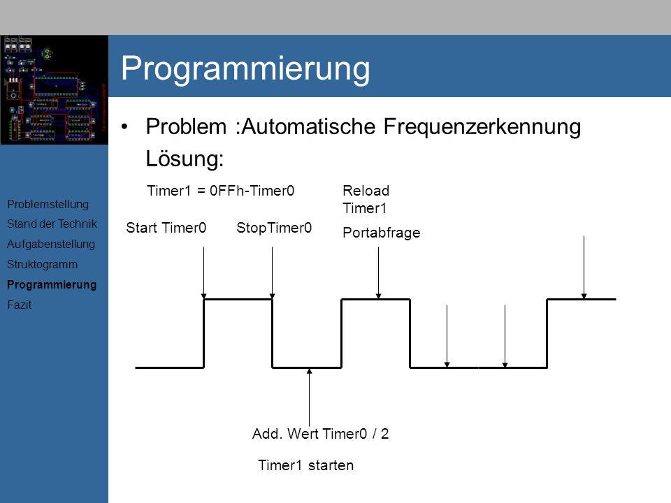 Programmierung Problem :Automatische Frequenzerkennung Lösung: Start Timer0StopTimer0 Add. Wert Timer0 / 2 Timer1 = 0FFh-Timer0 Timer1 starten Reload