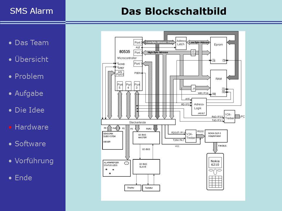 SMS Alarm Das Team Übersicht Problem Aufgabe Die Idee Hardware Software Vorführung Ende Das Blockschaltbild