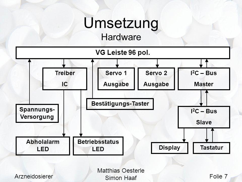 Arzneidosierer Matthias Oesterle Simon Haaf Folie 7 Umsetzung Hardware VG Leiste 96 pol. I 2 C – Bus Master I 2 C – Bus Slave TastaturDisplay Servo 2