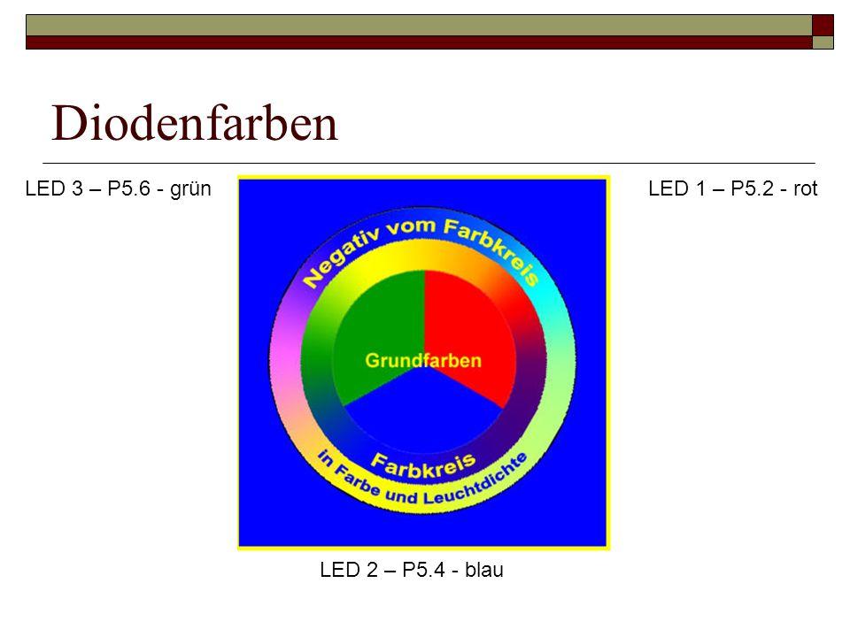 Diodenfarben LED 1 – P5.2 - rot LED 2 – P5.4 - blau LED 3 – P5.6 - grün