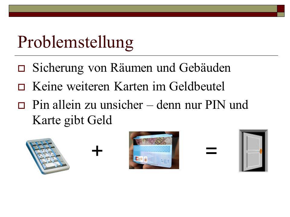 Problemstellung Sicherung von Räumen und Gebäuden Keine weiteren Karten im Geldbeutel Pin allein zu unsicher – denn nur PIN und Karte gibt Geld +=