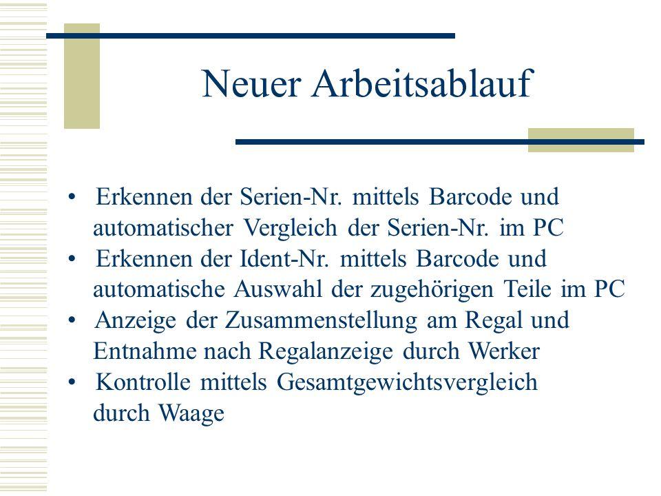 Neuer Arbeitsablauf Erkennen der Serien-Nr. mittels Barcode und automatischer Vergleich der Serien-Nr. im PC Erkennen der Ident-Nr. mittels Barcode un