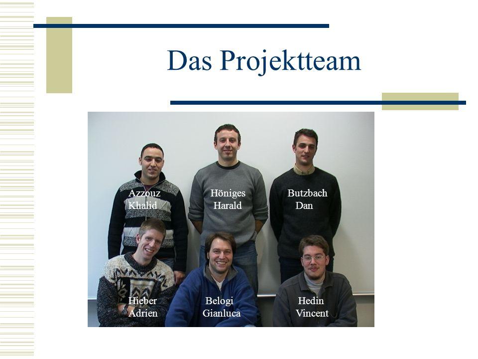 Das Projektteam Azzouz Höniges Butzbach Khalid Harald Dan Hieber Belogi Hedin Adrien Gianluca Vincent