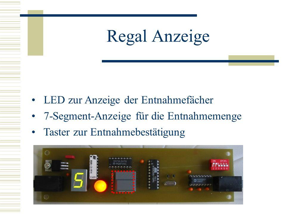 Regal Anzeige LED zur Anzeige der Entnahmefächer 7-Segment-Anzeige für die Entnahmemenge Taster zur Entnahmebestätigung