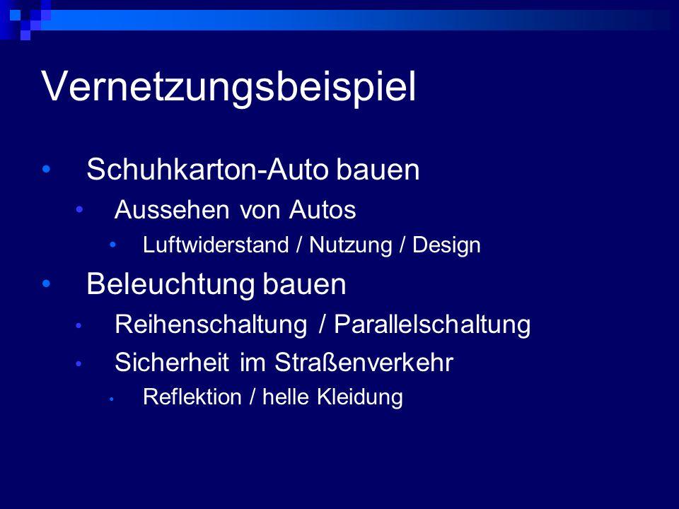 Vernetzungsbeispiel Schuhkarton-Auto bauen Aussehen von Autos Luftwiderstand / Nutzung / Design Beleuchtung bauen Reihenschaltung / Parallelschaltung Sicherheit im Straßenverkehr Reflektion / helle Kleidung