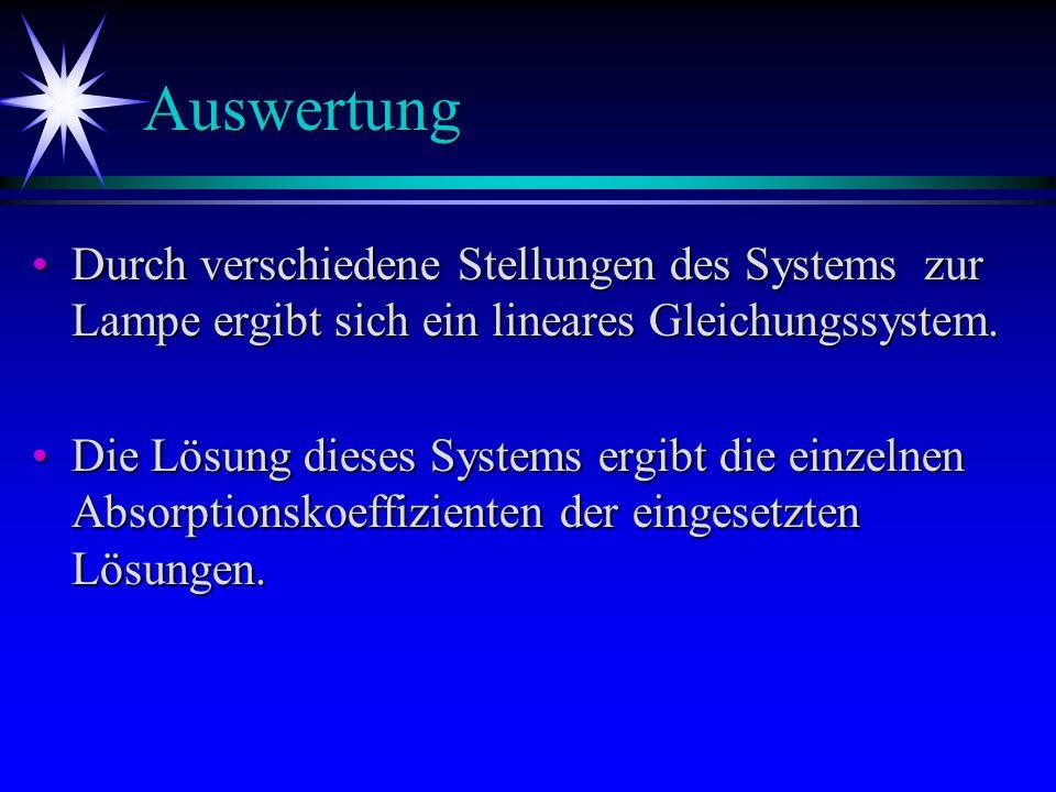 Auswertung Bestimme die Summe der Absorptionskoeffizienten aus dem Beerschen Absorptionsgesetz.