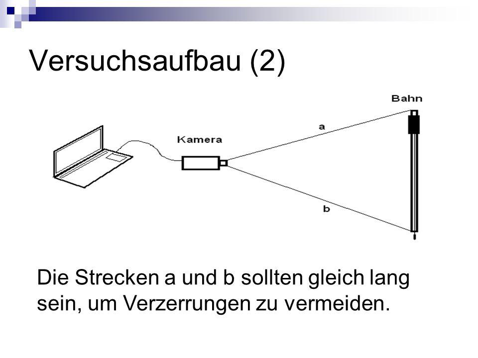 Versuchsaufbau (2) Die Strecken a und b sollten gleich lang sein, um Verzerrungen zu vermeiden.