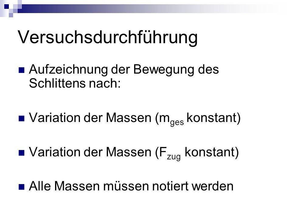 Versuchsdurchführung Aufzeichnung der Bewegung des Schlittens nach: Variation der Massen (m ges konstant) Variation der Massen (F zug konstant) Alle M