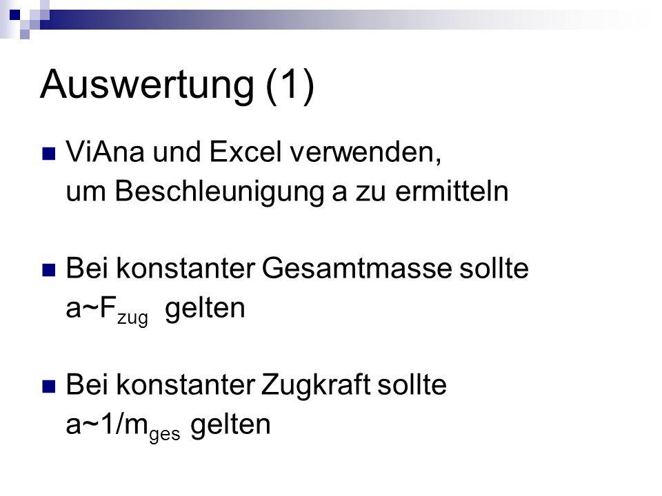 Auswertung (2) Es ergibt sich: F zug ~ m ges · a oder: F zug = k · m ges · a Berechnung von k Ergebnis: k 1 damit: F zug = m ges · a