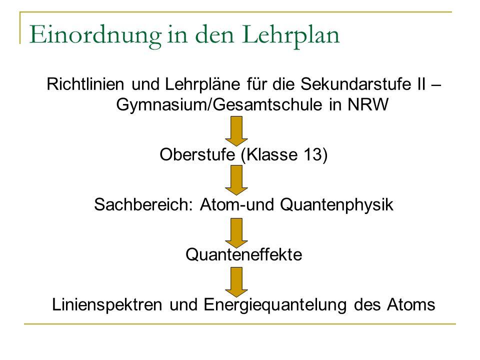 Einordnung in den Lehrplan Richtlinien und Lehrpläne für die Sekundarstufe II – Gymnasium/Gesamtschule in NRW Oberstufe (Klasse 13) Sachbereich: Atom-
