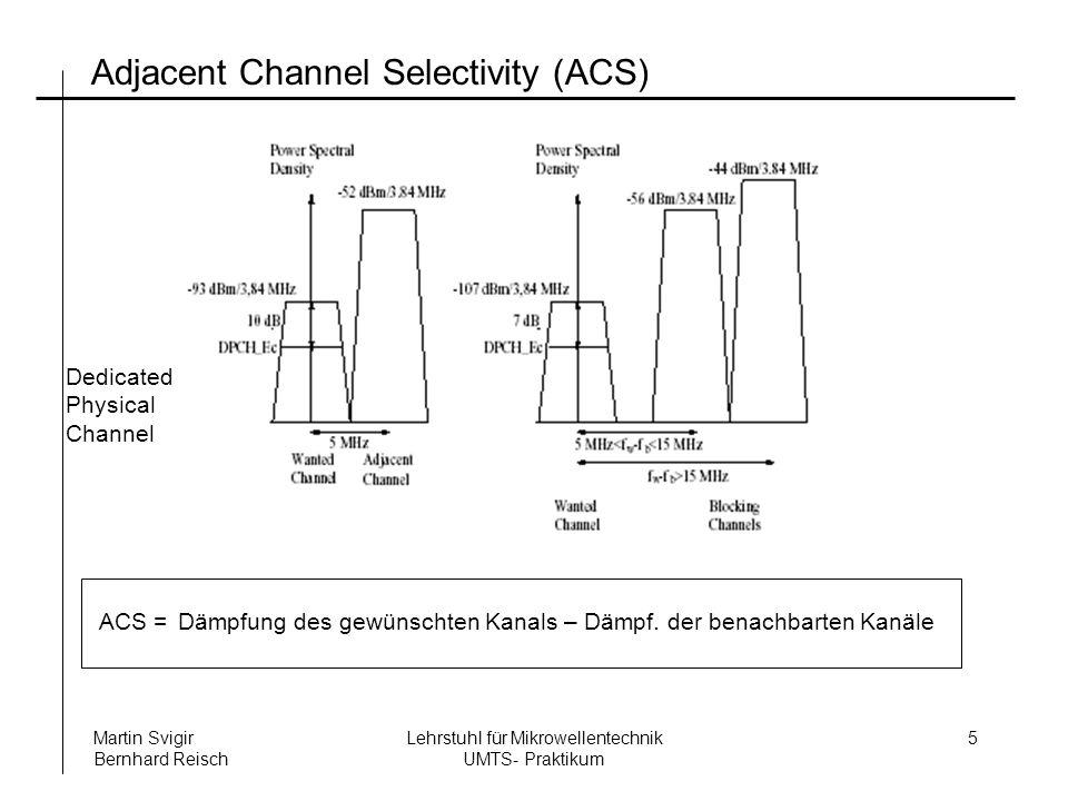 Lehrstuhl für Mikrowellentechnik UMTS- Praktikum Martin Svigir Bernhard Reisch 5 Adjacent Channel Selectivity (ACS) Dämpfung des gewünschten Kanals – Dämpf.