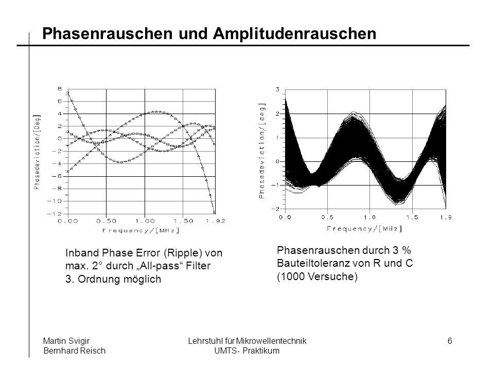 Lehrstuhl für Mikrowellentechnik UMTS- Praktikum Martin Svigir Bernhard Reisch 7 Frequenzabhängigkeit des optimierten Filters f Stop = 3,1 MHz f pass = 2,4 MHz Elleptic-Filter 7.