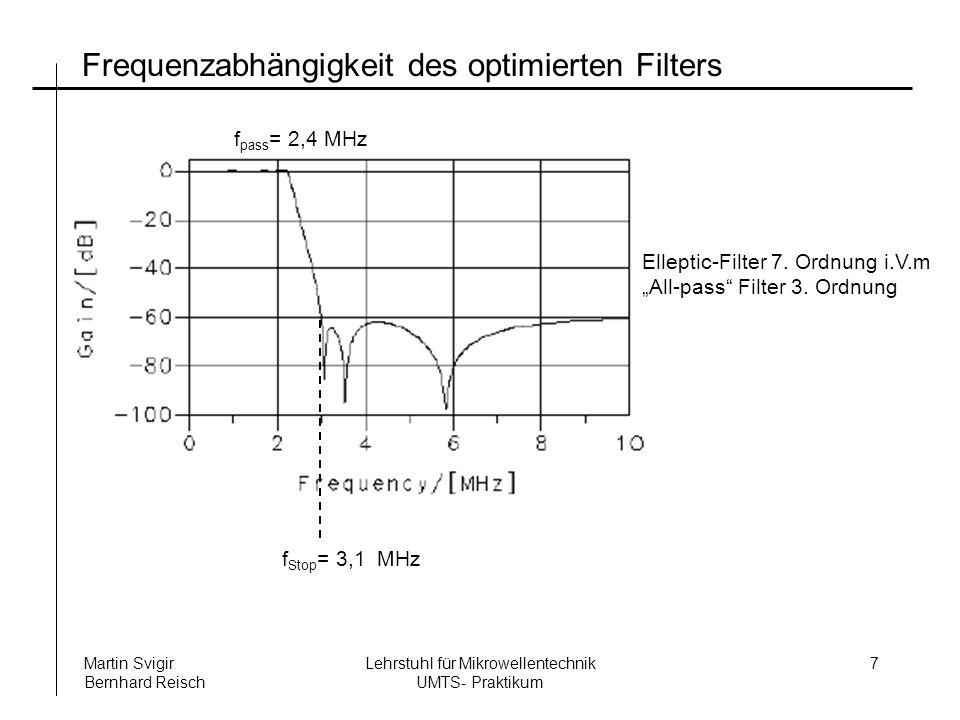 Lehrstuhl für Mikrowellentechnik UMTS- Praktikum Martin Svigir Bernhard Reisch 8 Tradeoff zwischen Zeit- und Frequenzbegrenzung