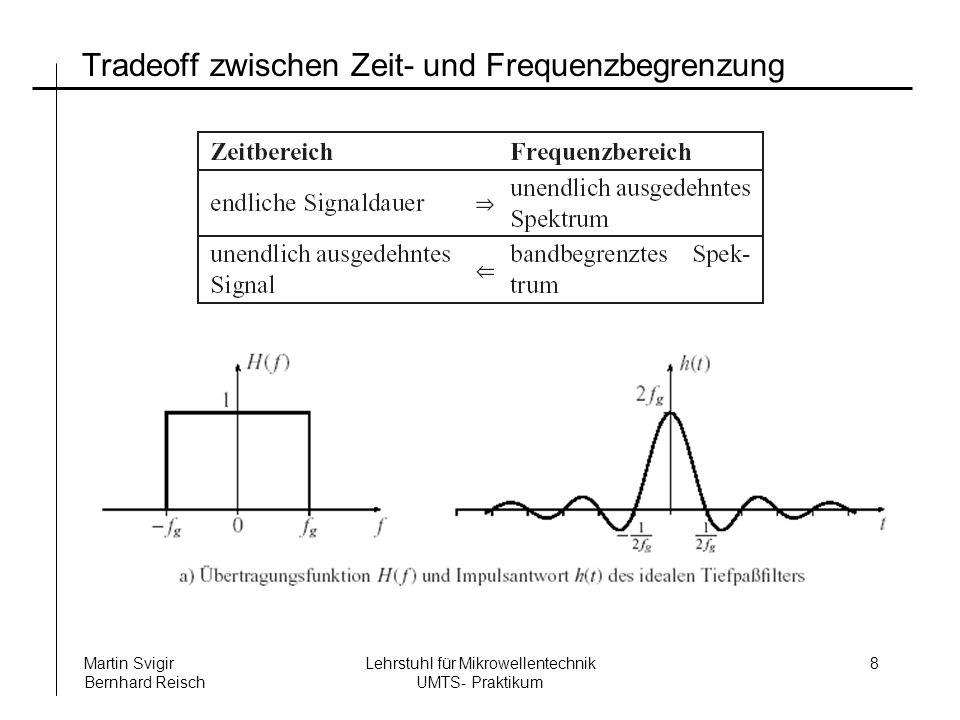 Lehrstuhl für Mikrowellentechnik UMTS- Praktikum Martin Svigir Bernhard Reisch 9 Lösung hierfür ist der Raised Cosine Filter Raised Cosine Filter ist ein Tiefpassfilter Definiert wird er durch die Grenzfrequenz und den roll- off Faktor α für