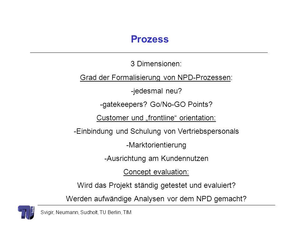 Svigir, Neumann, Sudholt, TU Berlin, TIM Prozess 3 Dimensionen: Grad der Formalisierung von NPD-Prozessen: -jedesmal neu? -gatekeepers? Go/No-GO Point