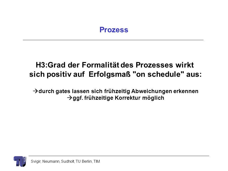 Svigir, Neumann, Sudholt, TU Berlin, TIM Prozess H3:Grad der Formalität des Prozesses wirkt sich positiv auf Erfolgsmaß