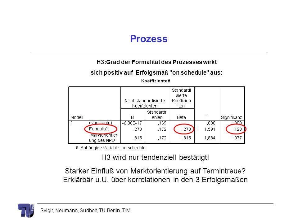 Svigir, Neumann, Sudholt, TU Berlin, TIM Prozess H3 wird nur tendenziell bestätigt! Starker Einfluß von Marktorientierung auf Termintreue? Erklärbär u