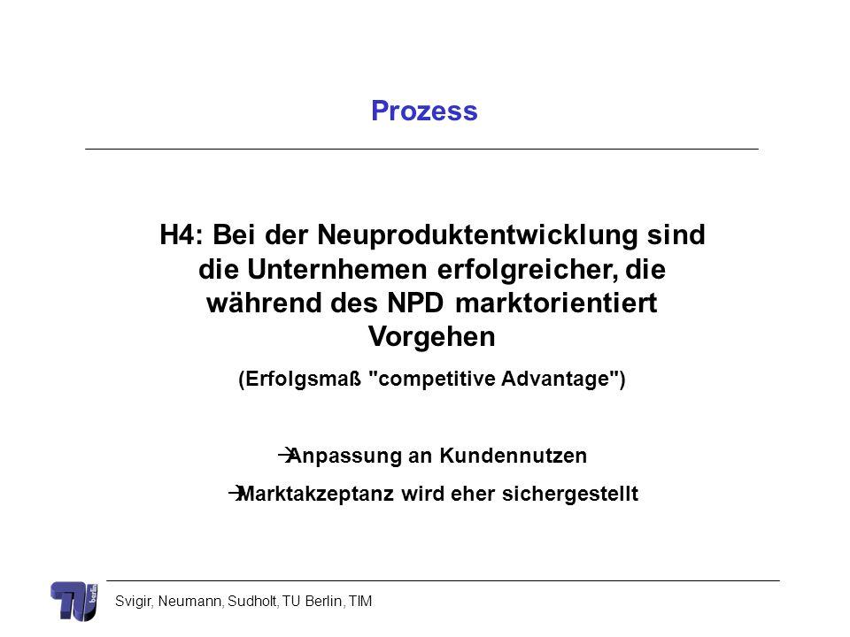 Svigir, Neumann, Sudholt, TU Berlin, TIM Prozess H4: Bei der Neuproduktentwicklung sind die Unternhemen erfolgreicher, die während des NPD marktorient
