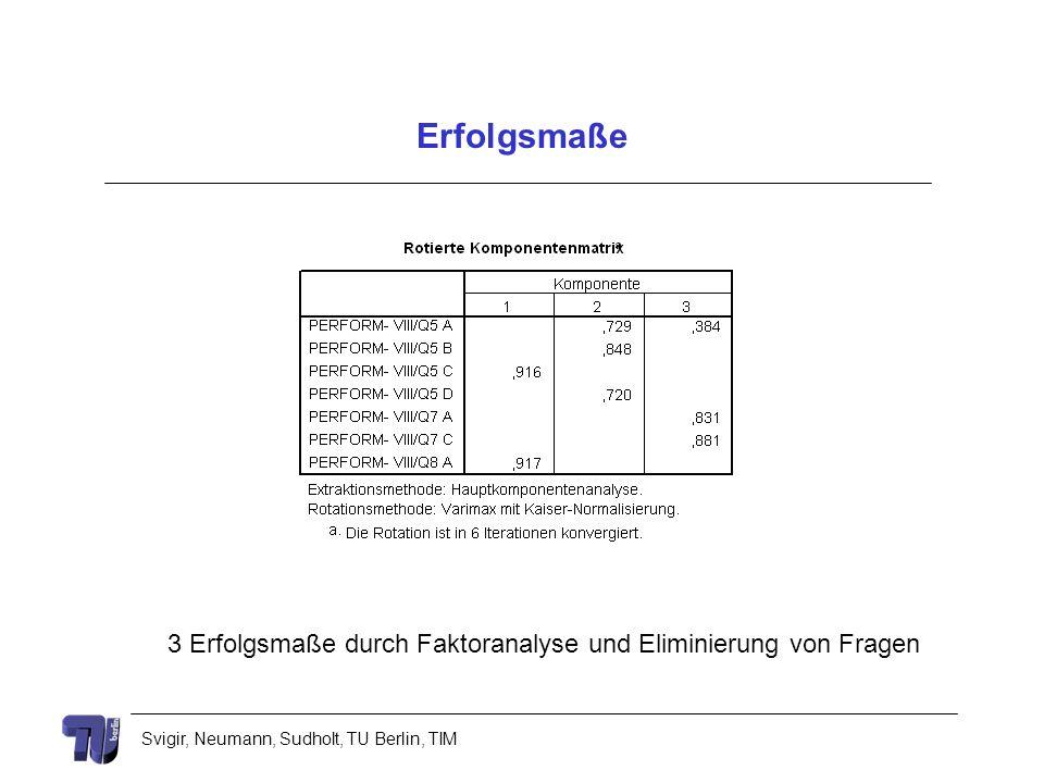 Svigir, Neumann, Sudholt, TU Berlin, TIM Erfolgsmaße 3 Erfolgsmaße durch Faktoranalyse und Eliminierung von Fragen