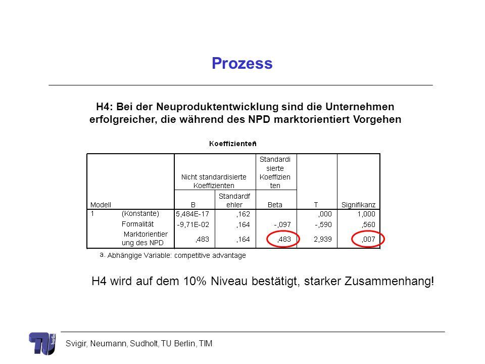 Svigir, Neumann, Sudholt, TU Berlin, TIM Prozess H4: Bei der Neuproduktentwicklung sind die Unternehmen erfolgreicher, die während des NPD marktorient