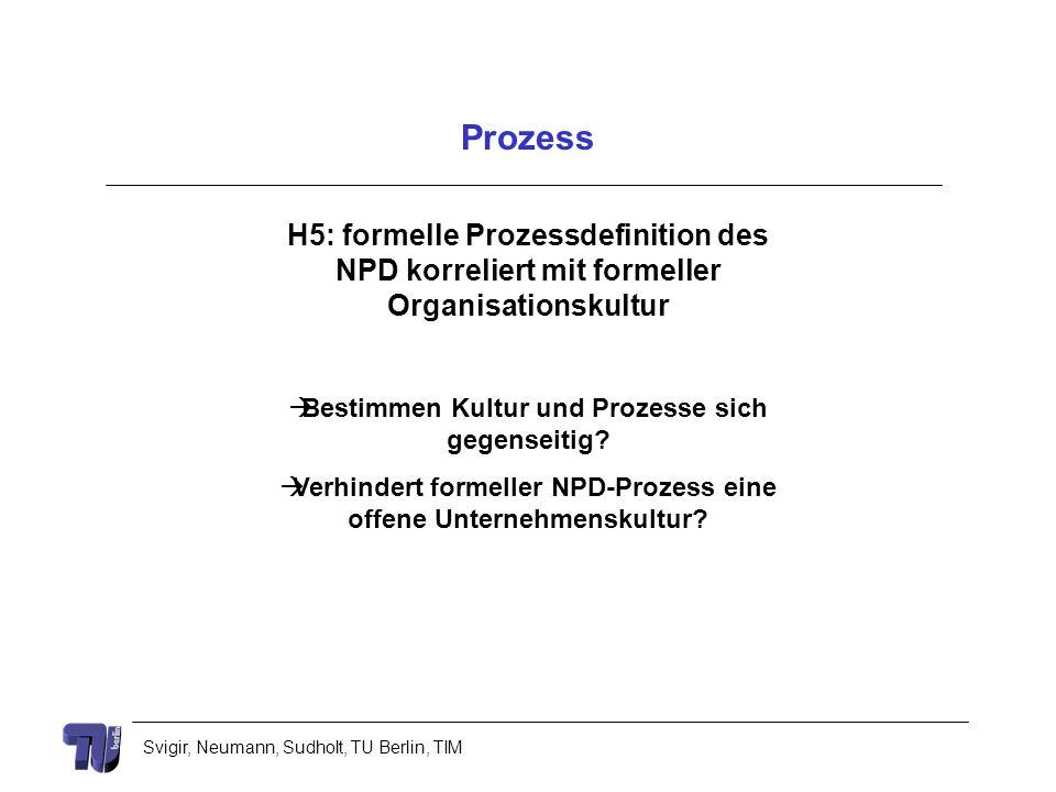 Svigir, Neumann, Sudholt, TU Berlin, TIM Prozess H5: formelle Prozessdefinition des NPD korreliert mit formeller Organisationskultur Bestimmen Kultur