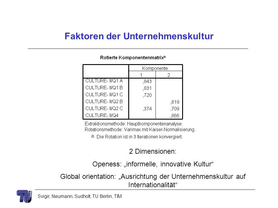 Svigir, Neumann, Sudholt, TU Berlin, TIM Faktoren der Unternehmenskultur 2 Dimensionen: Openess: informelle, innovative Kultur Global orientation: Aus