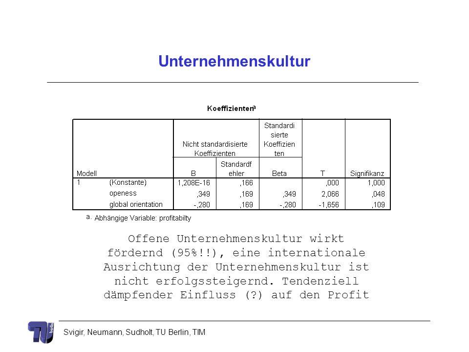 Svigir, Neumann, Sudholt, TU Berlin, TIM Unternehmenskultur Offene Unternehmenskultur wirkt fördernd (95%!!), eine internationale Ausrichtung der Unte