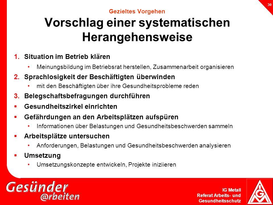 IG Metall Referat Arbeits- und Gesundheitsschutz 30 Gezieltes Vorgehen Vorschlag einer systematischen Herangehensweise 1.Situation im Betrieb klären M