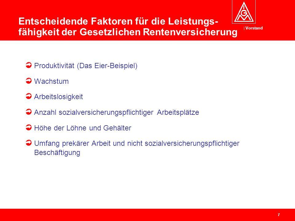 Vorstand 8 Die Rentenpolitik der großen Koalition: Fortführung und Verschärfung des Agenda-Kurses.