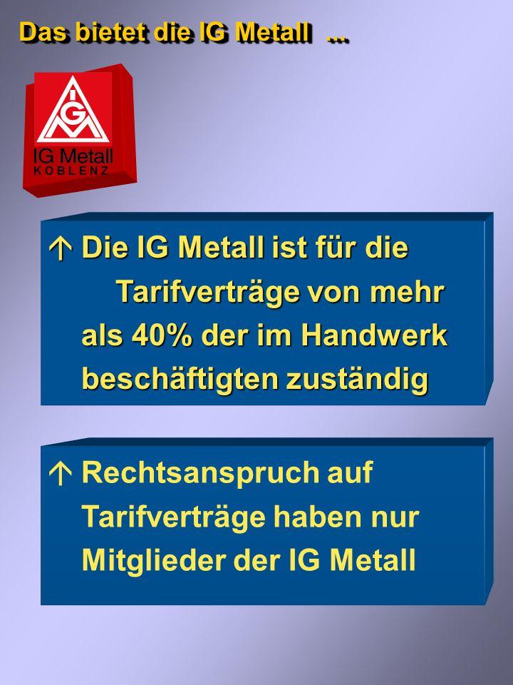 Das bietet die IG Metall... K O B L E N Z... für Azubis: