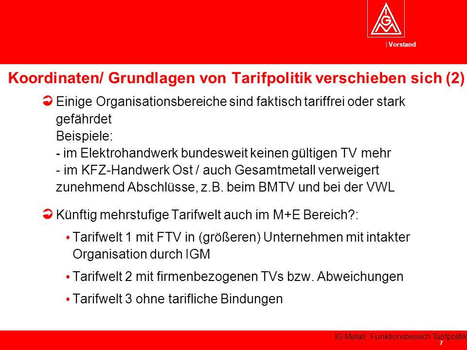 Vorstand IG Metall, Funktionsbereich Tarifpolitik 7 Einige Organisationsbereiche sind faktisch tariffrei oder stark gefährdet Beispiele: - im Elektrohandwerk bundesweit keinen gültigen TV mehr - im KFZ-Handwerk Ost / auch Gesamtmetall verweigert zunehmend Abschlüsse, z.B.