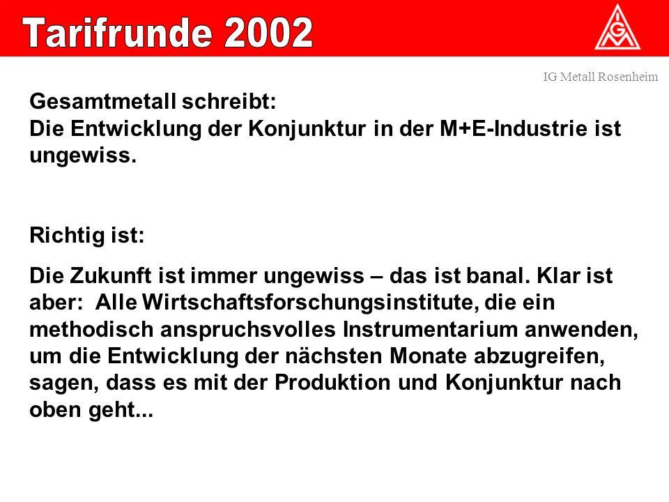 Gesamtmetall schreibt: Die Entwicklung der Konjunktur in der M+E-Industrie ist ungewiss.