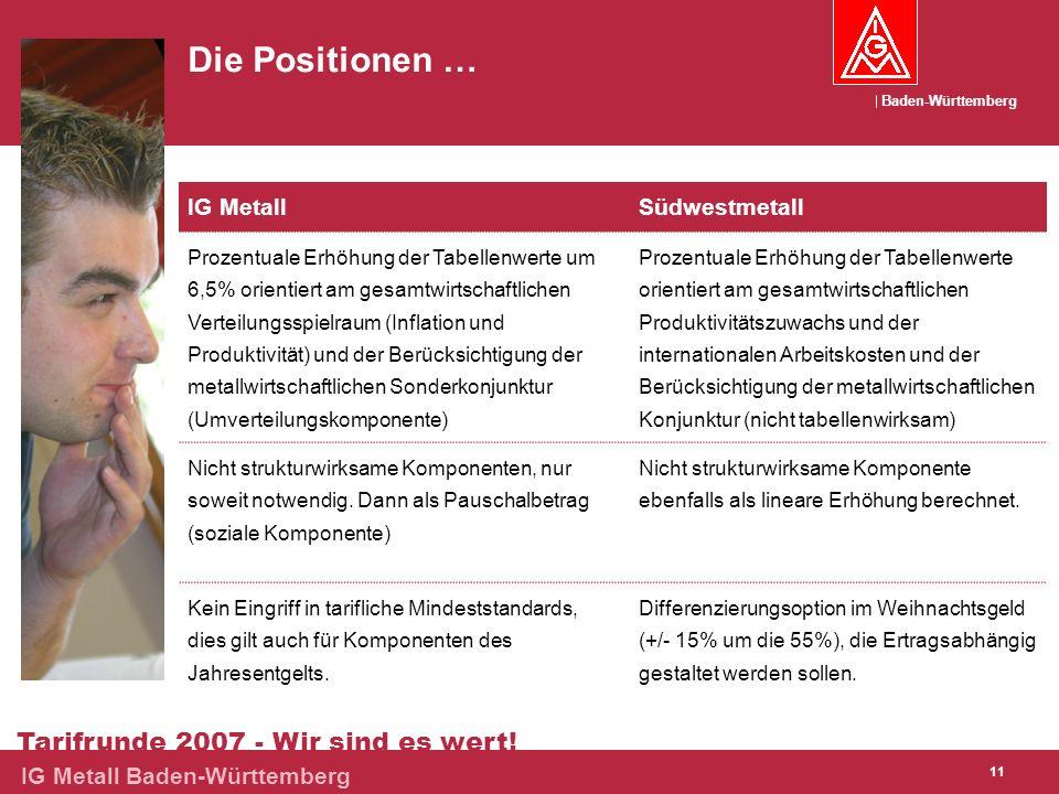 Baden-Württemberg Tarifrunde 2007 - Wir sind es wert! IG Metall Baden-Württemberg 11 Die Positionen … IG MetallSüdwestmetall Prozentuale Erhöhung der