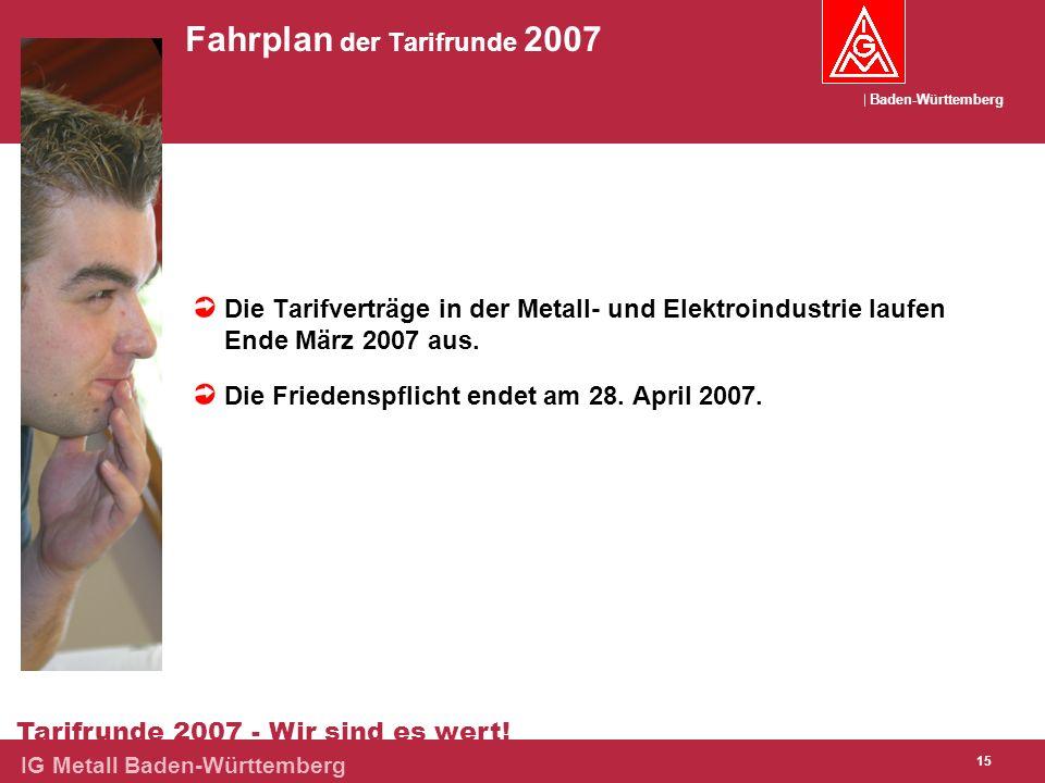 Baden-Württemberg Tarifrunde 2007 - Wir sind es wert! IG Metall Baden-Württemberg 15 Fahrplan der Tarifrunde 2007 Die Tarifverträge in der Metall- und