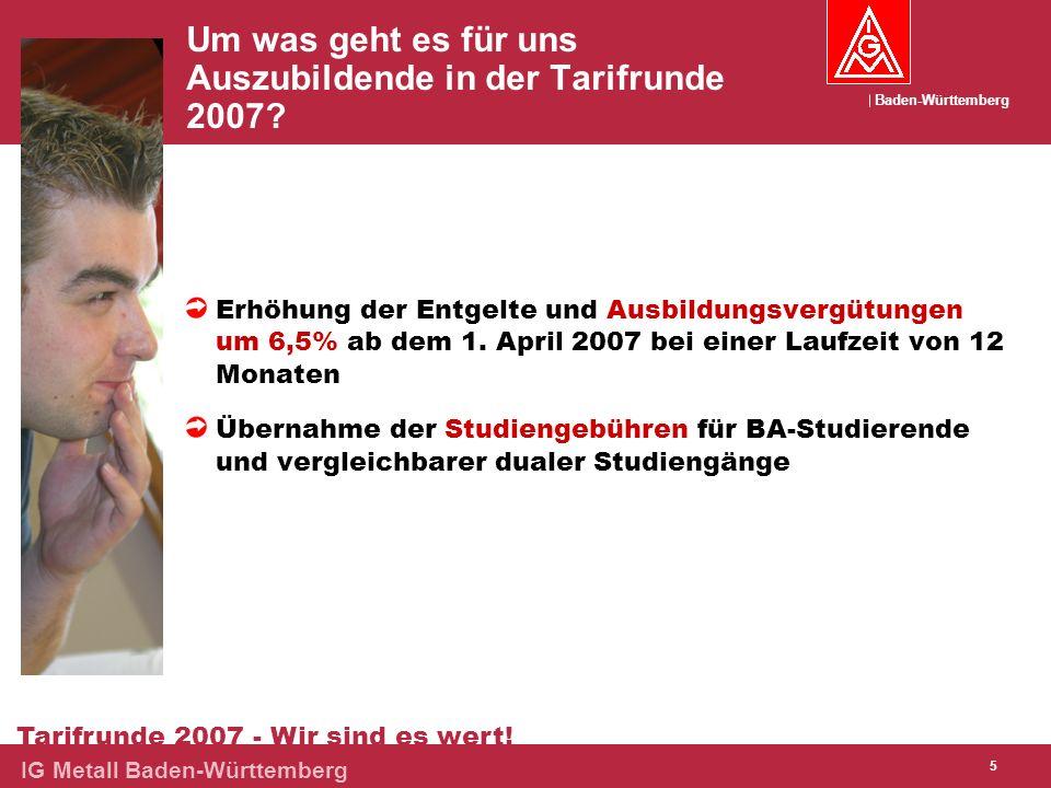 Baden-Württemberg Tarifrunde 2007 - Wir sind es wert! IG Metall Baden-Württemberg 5 Um was geht es für uns Auszubildende in der Tarifrunde 2007? Erhöh