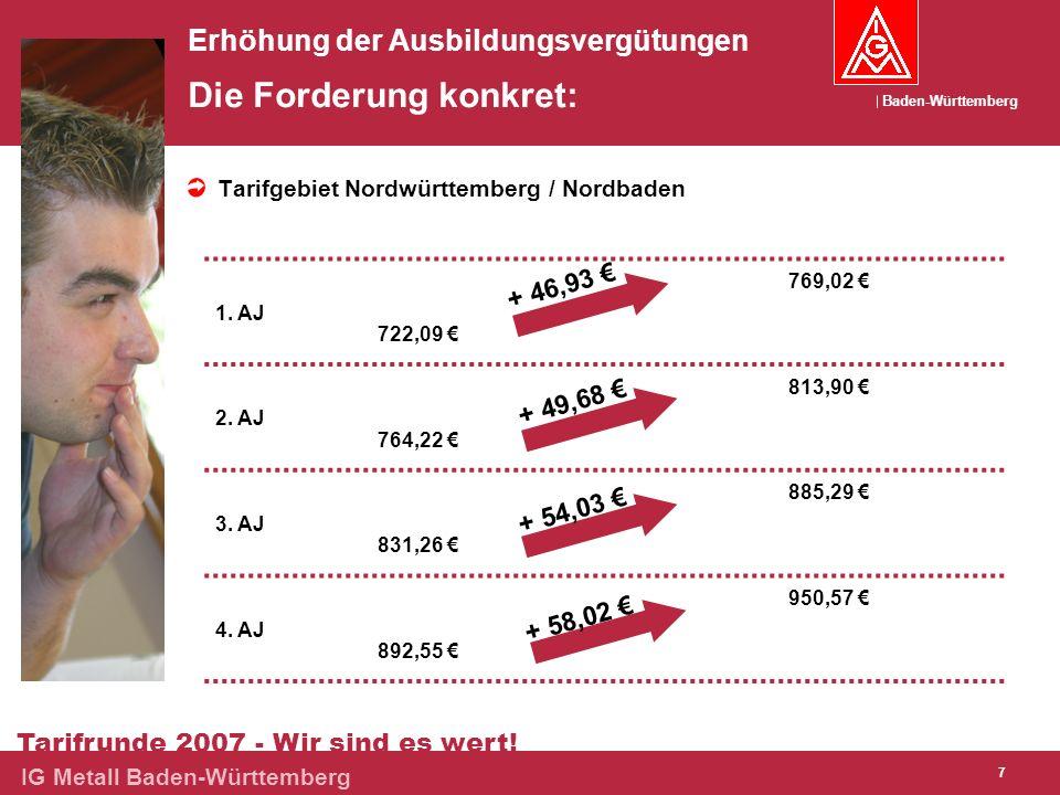 Baden-Württemberg Tarifrunde 2007 - Wir sind es wert! IG Metall Baden-Württemberg 7 Erhöhung der Ausbildungsvergütungen Die Forderung konkret: Tarifge