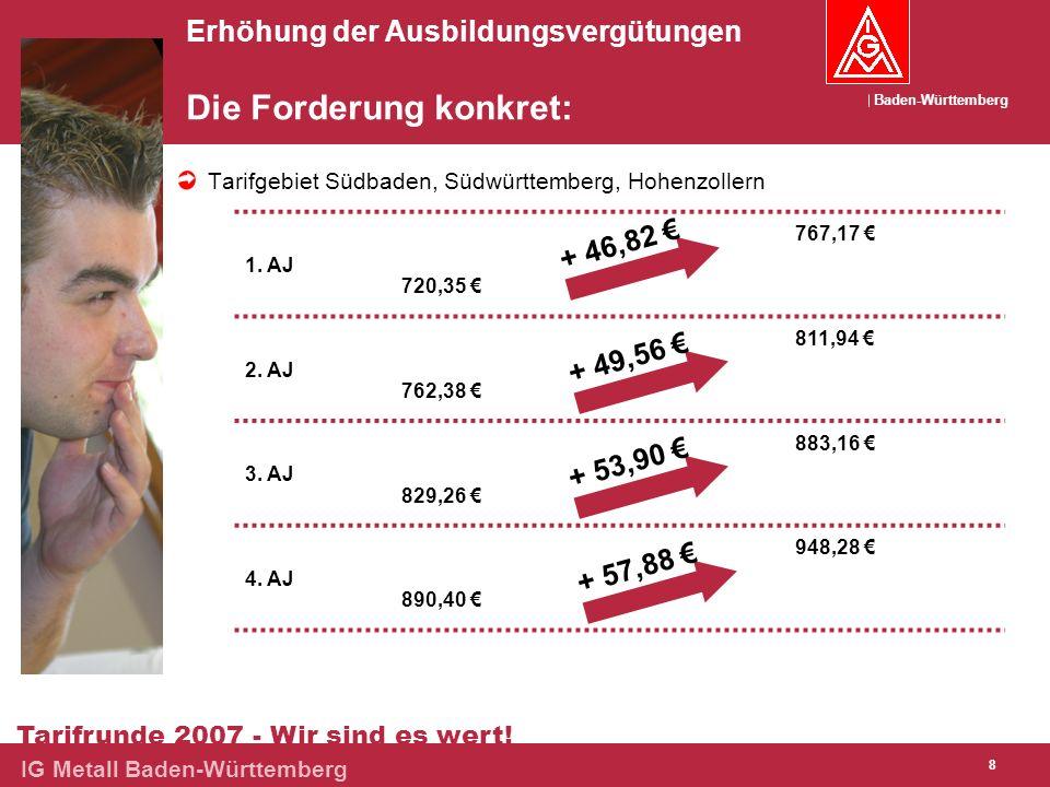 Baden-Württemberg Tarifrunde 2007 - Wir sind es wert! IG Metall Baden-Württemberg 8 Erhöhung der Ausbildungsvergütungen Die Forderung konkret: Tarifge