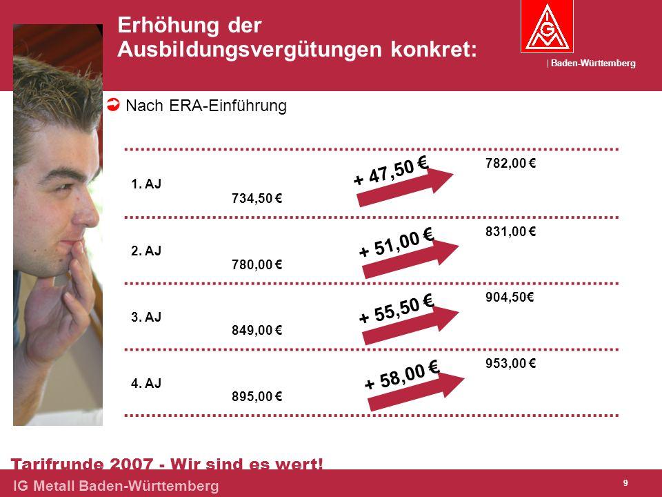 Baden-Württemberg Tarifrunde 2007 - Wir sind es wert! IG Metall Baden-Württemberg 9 Erhöhung der Ausbildungsvergütungen konkret: Nach ERA-Einführung 1