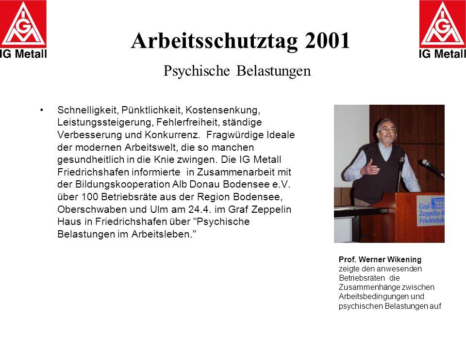 Arbeitsschutztag 2001 Psychische Belastungen Schnelligkeit, Pünktlichkeit, Kostensenkung, Leistungssteigerung, Fehlerfreiheit, ständige Verbesserung u