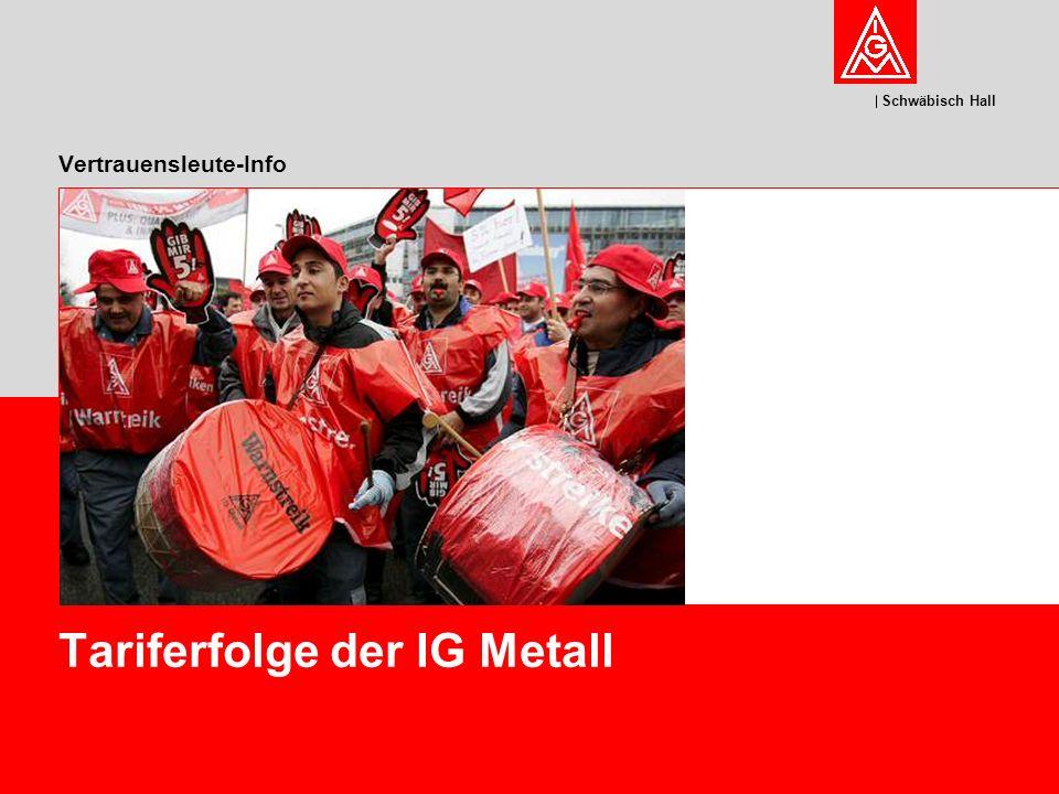 Schwäbisch Hall Vertrauensleute-Info Tariferfolge der IG Metall